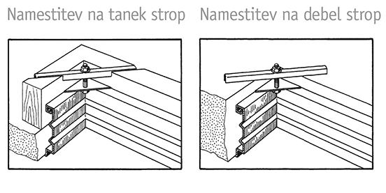 Montaža podstrešnih stopnic